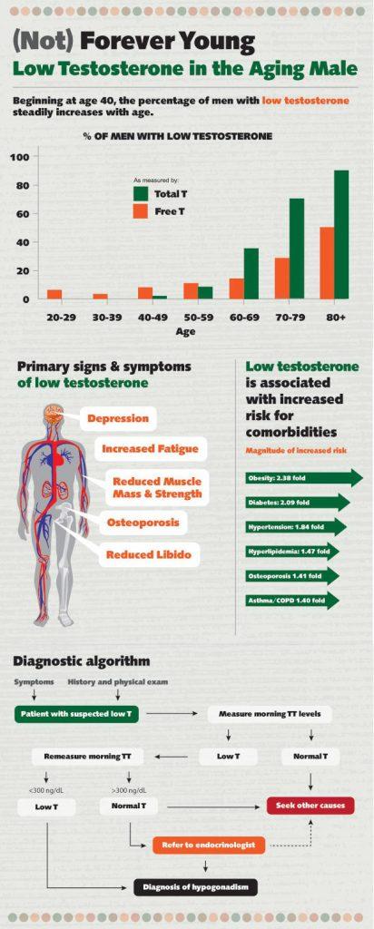 infographic-testo